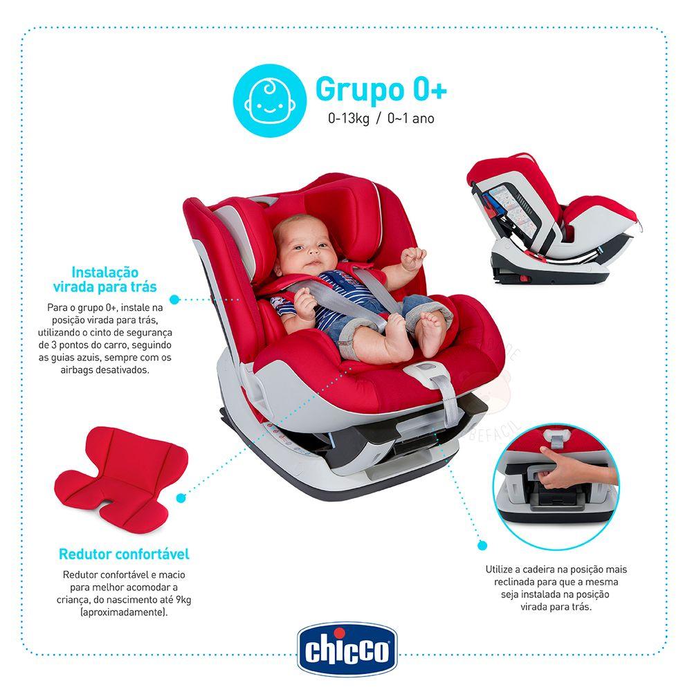 3b660f118 Cadeirinha para carro c/ sistema ISOFIX Seat Up 012 Red (0m+) - Chicco -  Drogarias Pacheco